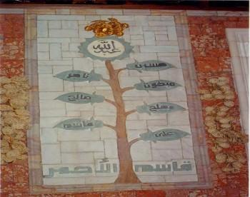 شجرة العائلة الكريمة التي ينتمي إليها الشيخ عبد الله بن حسين الأحمر حتى الجد السابع لأسرة الأحمر